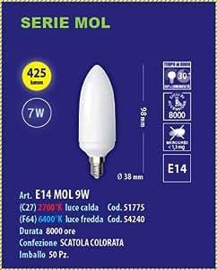 importex LAMPAD. R/ENERG. Kerze 7W-e14