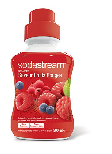 Sodastream...