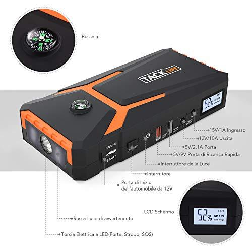 TACKLIFE-T8-Avviatore-di-Emergenza-18000-mAh-800A-Avviatore-Auto-Portatile-per-Motore-Benzina-fino-a-65L-e-Diesel-55L-12V-Jump-Starter-Torcia-Elettrica-a-LED-con-Doppie-Porte-USB-da-per-CellulareTable
