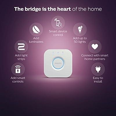Philips Hue Home Automation Smart Bridge 2.0