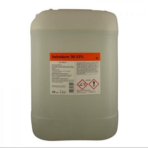 Acido Cloridrico 30–33% 25L