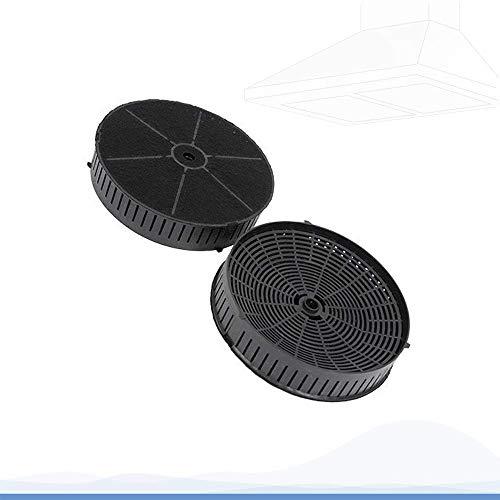 Elica aktivkohlefilter 2x CFC0038668 / IKEA NYTTIG FIL 440 / AMC072 / CFC0140343 / Type 57 sowie AEG / Electrolux 4055171138 / 4055217501 / Whirlpool 48400008842 von AllSpares