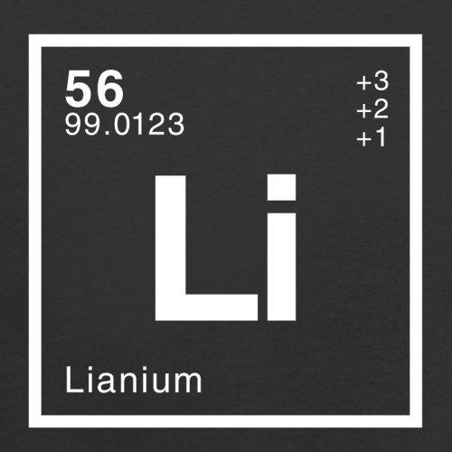 Lian Periodensystem Schwarz