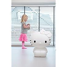 Base NL Hello Kitty lámpara