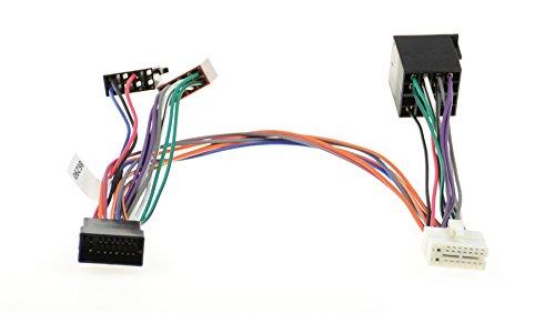 kram-iso2car-muteadapter-ford-escape-us-eu-model