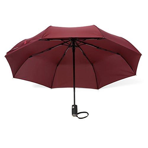 Arcadia esterni ombrelli con glidetech-Massima protezione ombrello