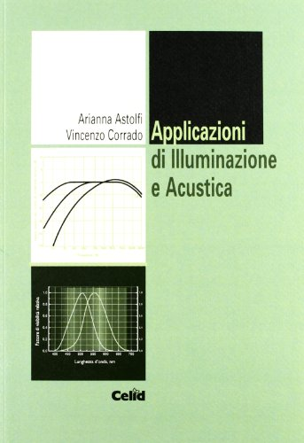 Applicazioni di illuminazione e acustica