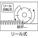 Bosch DIY Handmäher AHM 30, Karton (4 Spindelmesser, Schnittbreite 30 cm, Schnitthöhe 12 – 40 mm) - 4