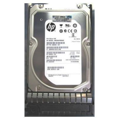 Large Form Factor Drive (Hewlett Packard Enterprise 3TB hot-Plug dual-Port SAS Hard Disk Drive - 7,200 RPM, 625140-001 (Hard Disk Drive - 7,200 RPM 3.5-inch Large Form Factor))