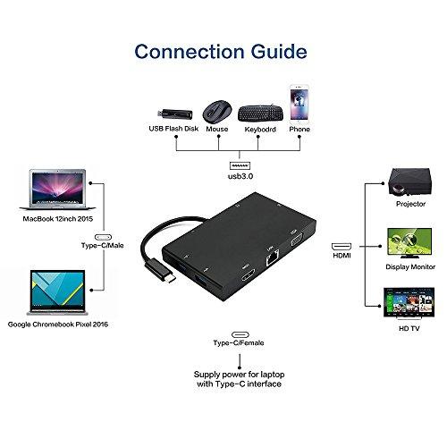 USB-C auf 4K HDMI VGA RJ45 LAN Ethernet Gigabit Kartenleser Audioanschluss 2 USB3.0 Stromversorgung VPRAWLS 8-IN-1 Typ-C Adapter für MacBook / Chromebook / Matebook / More
