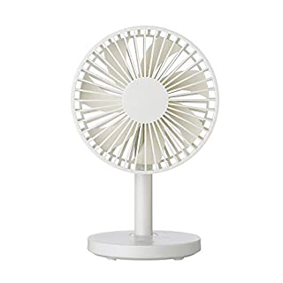 MEETEW Mini USB Desktop Table Desk Personal Fan Portable Air Circulator Fan, Noiseless Fan, 3 Speeds Adjustable Powerful Fan for Home Office