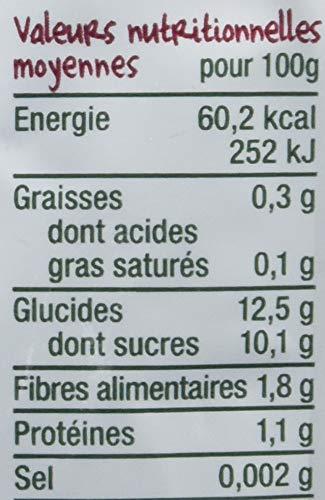 Good Goût - BIO - Gourde de Purée de Fruits Prune dès 4 Mois 120 g - Pack de 8