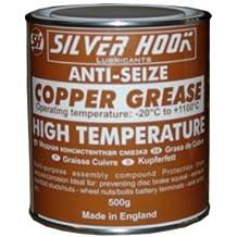 Pasta de cobre antigripante resistente a altas temperaturas (12 latas, 500 g)