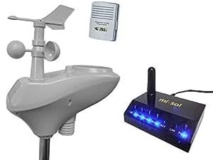 MISOL / IP OBSERVER Solar Powered Wireless Internet Remote Monitoring Weather Station/IP OSSERVATORE solare internet senza fili alimentato a distanza di monitoraggio Stazione Meteo