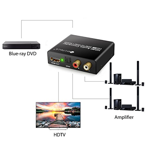 Neoteck 4K HDMI Audio Konverter 2160P HDMI zu HDMI SPDIF/Toslink RCA L/R Audio Konverter Adapter für Blu-ray DVD Player Xbox One SKY HD box PS3 PS4 - 2