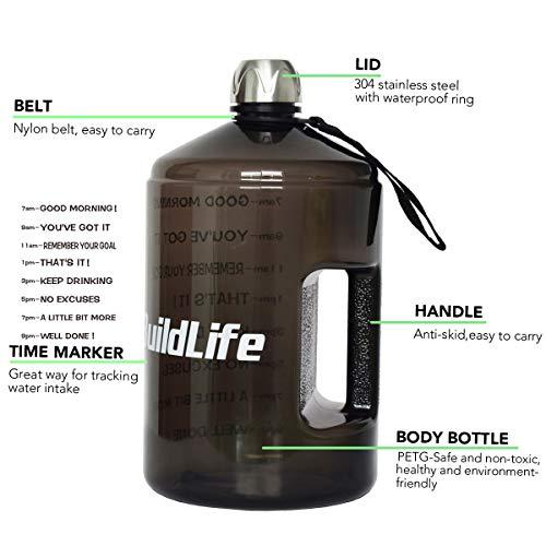 fa un gallone d acqua al giorno aiuta a perdere peso