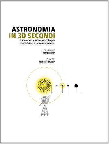 Astronomia in 30 secondi