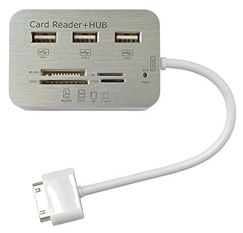 Camera Connection Kit - iOS 8 kompatibel- Kartenleser Card Reader 7 in 1, Anschluss mit Kabel - Überträgt Bilder & Videos - für Apple iPad 4 / iPad Air / iPad Air 2 / iPad mini / iPad mini 2 und 3 von