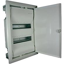 fr armoire electrique