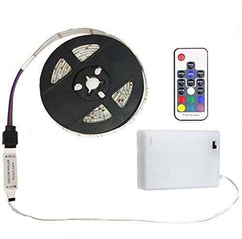 Mixtooltoys Retroiluminación del LED TV