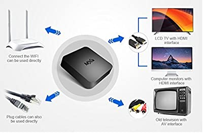 HD Quad Core Android TV Box Android Box Fully Loaded XBMC Free Sports Film Movies Live XXX