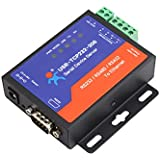 USR-TCP232–306Serial to Ethernet convertidor LAN Ethernet TCP/IP a RS232RS485RS422convertidor