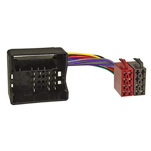 tomzz Audio 7004-003 Radio Adapter Kabel passend für BMW alle Modelle ab 02, Ford, Mini ab 2002, Quadlock auf 16pol ISO Norm Ford Adapter