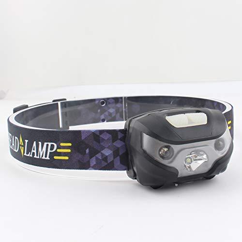 Headlights Mini LED Scheinwerfer USB Aufladung Camping Kopflicht High Light Low Light Strobe LED Stirnlampe Camping Angelbeleuchtung Lampe
