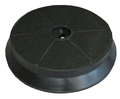 1 Stk. Ersatzkohlefilter für DOMATIX KAC 800 - passend für diverse Domatix Dunstabzugshauben