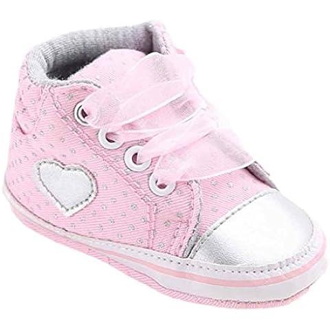 Zapatos De Bebé, RETUROM Zapato De Lona De La Muchacha Niños BebÉS Zapatos De La Zapatilla De Deporte Antideslizante Suavemente ÚNico Del Niño