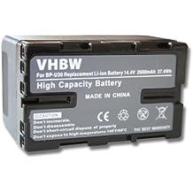 Batteria LI-ION per Sony PMW-EX1, PMW-EX3, PMW-F3, PMW-100, PMW-150, PMW-160, PMW-200 sostituisce BP-U30, BP-U60, BP-U90, BP-U95 2600mAh 14.8V