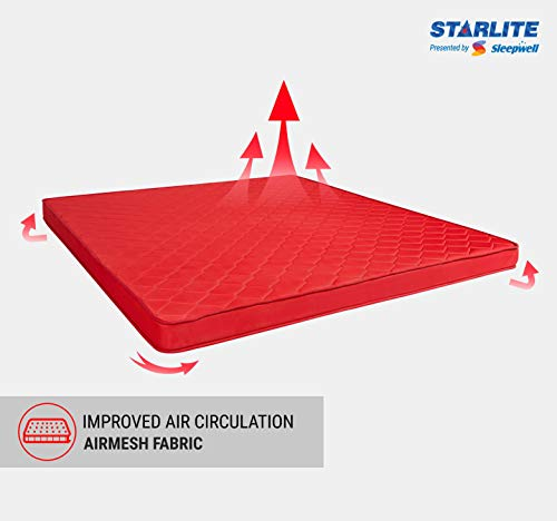 Sleepwell Starlite Discover Firm Foam Mattress (72x48x4) Image 2