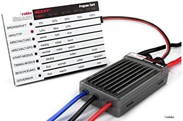 8573 – Phoque Roxxy© Smart Control Control Control 940–6 SV | Une Bonne Conservation De Chaleur  9898cb
