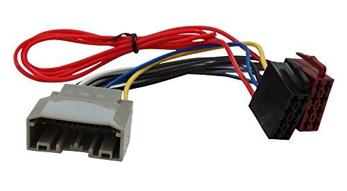 aerzetix-sk2c10017-adaptateur-faisceau-cable-fiche-pour-autoradio
