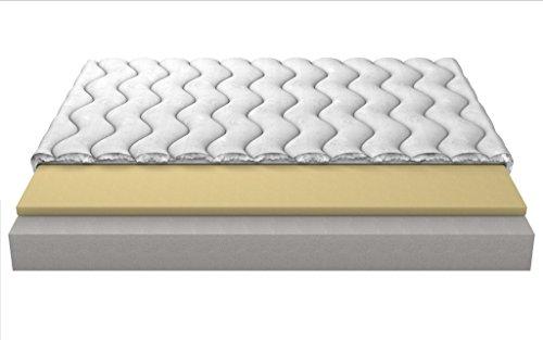 Memory Foam-Matratze Visco Silk Schaum mit VISCO Schaumstoff mit hohem festen Polyurethanschaum 14 cm 3-Schicht gesteppt Moon Abdeckung 140x200 cm (Memory-foam-matratze Abdeckung)