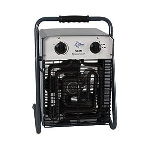 Suntec Wellness 11900 Calefactor Industrial, Negro
