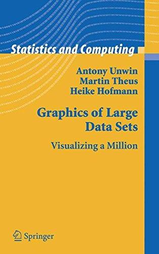 Graphics of Large Datasets: Visualizing a Million (Statistics and Computing)