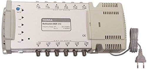 Multiswitch FI uscite 12 x 5 ingressi