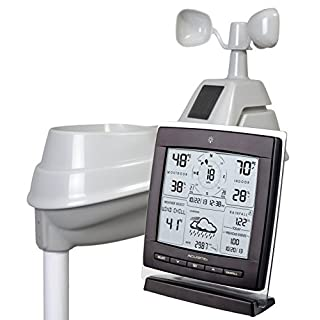 AcuRite 01524M Pro Weather Station With Wind & Rain