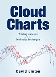 Cloud Charts: Trading Success with the Ichimoku Technique