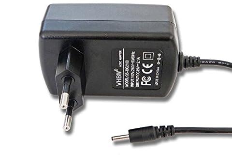 Chargeur avec adaptateur secteur 40W (20V/2A) pour Asus Eee PC 1001, 1001HA, 1001P, 1001PX, 1001PXD, 1005, 1005HA, etc.
