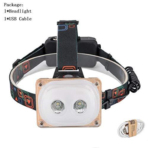 LED Stirnlampe 9000lm superhelle XM-L T6 Taschenlampe Lanterna Linternas für 18650 Akku und USB-Ladegerät-Stirnlampe A