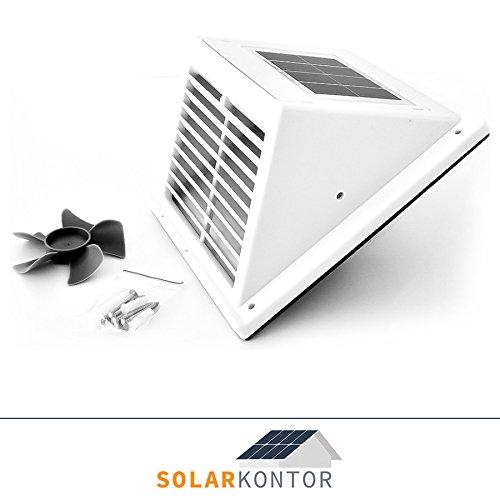 Hochwertiger Solarlüfter Ventilator zum Einbau fürs Gewächshaus, Gartenhaus, Wintergarten,...
