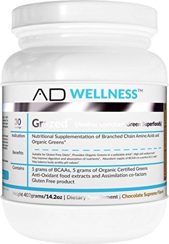 Anabolic Designs 465g Wellness Chocolate Grazed Nutrition
