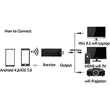 Wireless wifi adaptador HDMI de telefono smartphone a TV para samsung galaxy s5 s6 s7 edge note 5 5S android htc lg SILVER de OPEN BUY