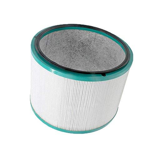 iAmoy Ersatzfilter Kompatibel Dyson Pure Cool HP03 & DP01 Tisch Luftreiniger & Dyson HP02 Pure Hot + Cool Link Reinigerlüfter