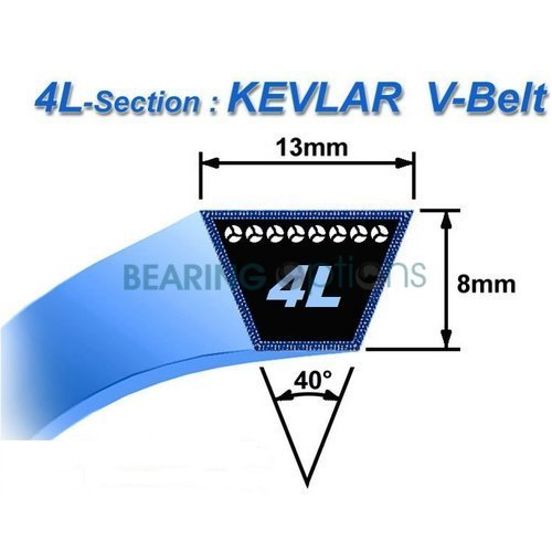 Bearing Options Übertragung Kevlar Antriebsriemen geeignet für AYP/Poulan/Bestgreen/Handwerker/SEARS 140294