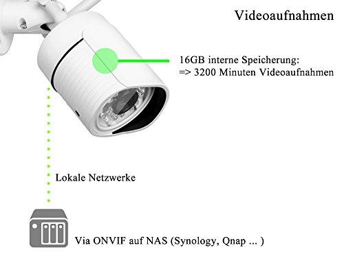 HiKam A7 Wireless IP Kamera HD für Außenbereich IP66 mit deutscher App/Anleitung/Support (Überwachungskamera - 6