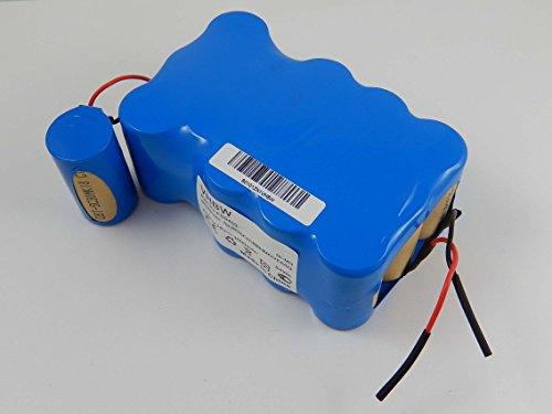 Preisvergleich Produktbild vhbw NiMH Akku 3000mAh (18V) für Haushalt Staubsauger Bosch BBHMove6 Akkusauger, BBHMOVE6/03 Akkusauger wie Bosch FD9403, 100W + 10W.