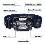 APUNOL-2-Pacchi-Lampada-Testa-LED-Ricaricabile-Torcia-Frontale-USB-e-Impermeabile-con-200-Lumens-8-Modalit-di-Luce-Bianca-e-Rossa-Sensore-di-Movimento-per-Campeggio-Escursioni-Corsa-Sport